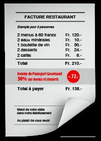 Remise Passeport Gourmand